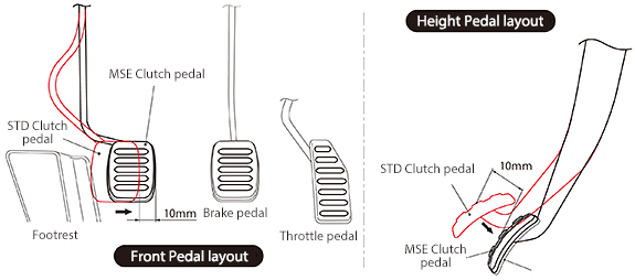 MONSTER SPORTMSE Sport    Clutch    Pedal for New Swift Sport