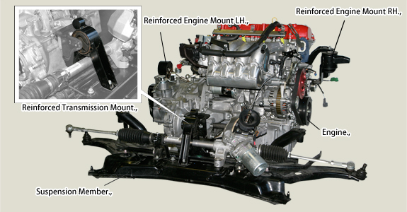MONSTER SPORT-Reinforced Transmission Mount For Swift [ZC31/11S]