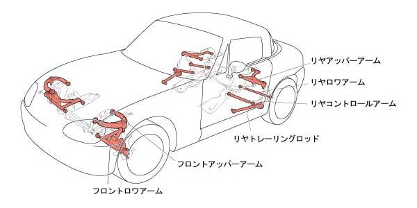 2012 fiat 500 sport fuse box  fiat  auto fuse box diagram